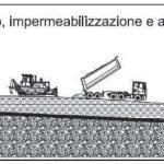 Rappresentazione grafica della modalità di impermeabilizzazione delle pareti della discarica (2).